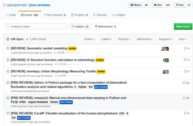Screenshot of JOSS' GitHub repository open issues page.
